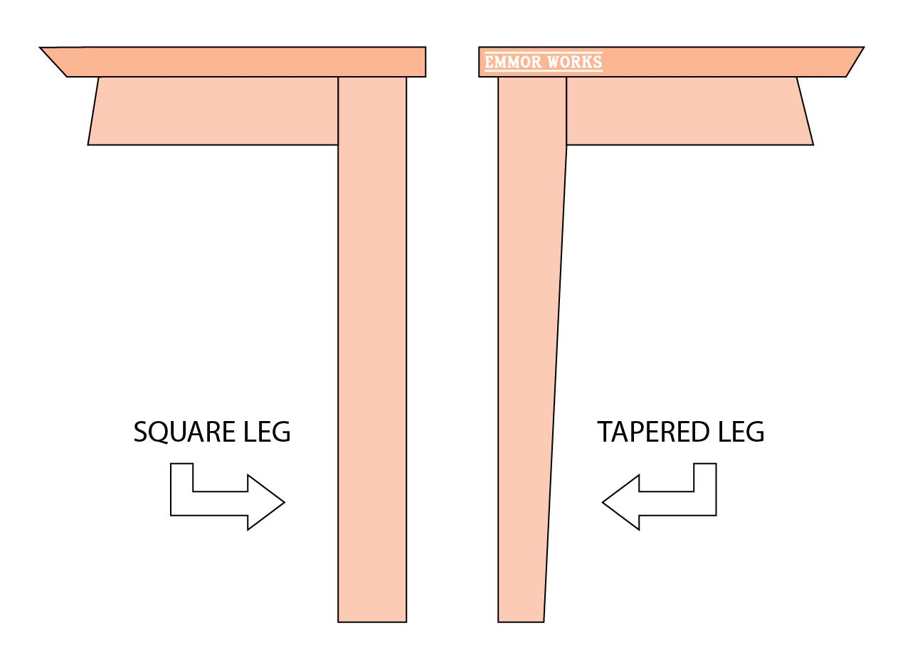 Tapered vs non tapered for Website Diagram 2017-01